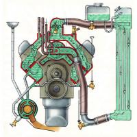 Элементы системы охлаждения для автомобиля ЗИЛ-130
